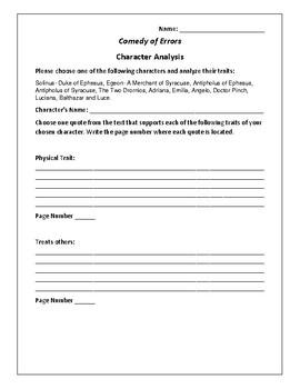Comedy of Errors Character Analysis Activity - William Shakespeare