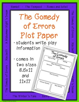 Comedy of Errors plot paper and poster