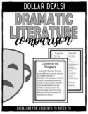 Dramatic Literature Comparison: Comedy vs. Tragedy