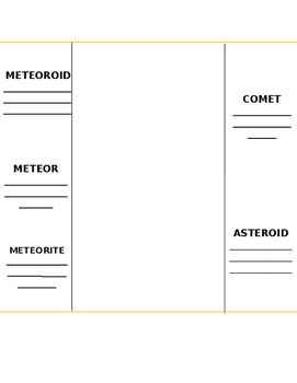 Comets, Asteroids, and Meteor Flipbook