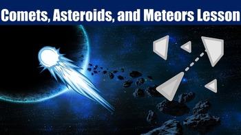 Comets, Asteroids, Meteors No Prep Lesson w/ Power Point,