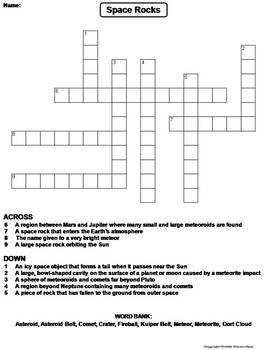 Comets Meteors Meteoroids Meteorites and Asteroids Worksheet/ Crossword Puzzle
