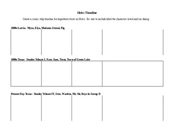 Comic Strip Timeline: Graphic Organizer for Novels with Multiple Plotlines