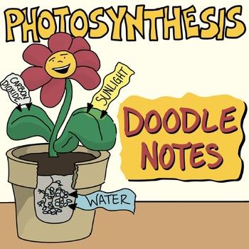 Photosynthesis Comic