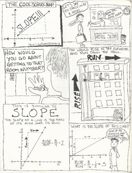 Slope Comic