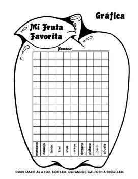 Comida Thematic Unit BOOK in Spanish