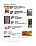 Comida basura - Junk Food in Spain