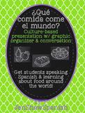 Comida del Mundo: Cultural Presentation, Graphic Organizer