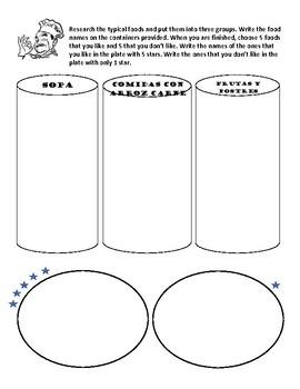 Comidas típicas Spanish classroom resources