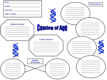 Coming of Age Literary Analysis Graphic Organizer CCLS CCSS