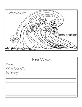 Coming to America Immigration Pack