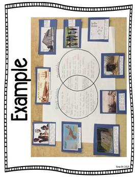 Communities in Canada Project (Grade 6 Social Studies Ontario)