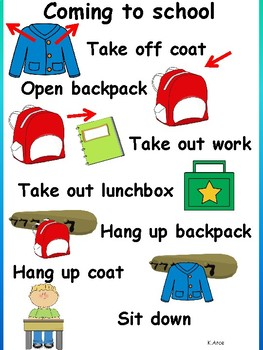 Coming to School Anchor Chart