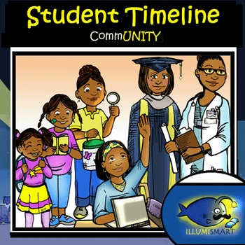CommUNITY Student Timeline: 22 pc. Clip-Art BW and Color!