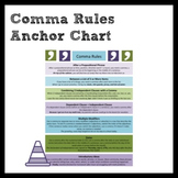 Comma Rules Anchor Chart