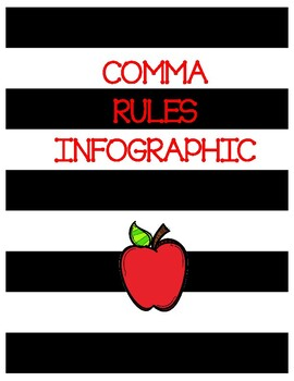 Comma Rules Infographic