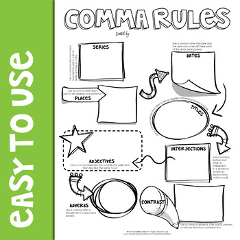 Comma Rules Infographic Project