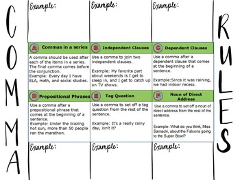 Comma Rules Notes Page (Upper Elementary)
