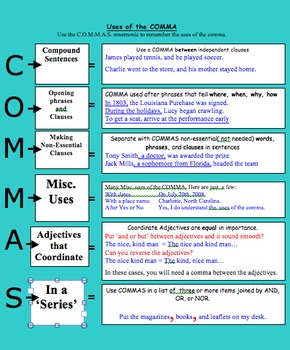 Comma Rules Study Tool