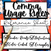 Middle School Grammar: Comma Usage Graphic Organizer Sheet (Reference Notes)