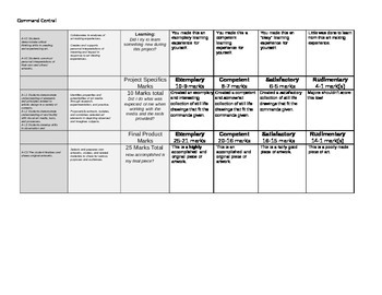 Command Central Marking Sheet