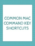 Command Keys Posters - Teal Polka Dot