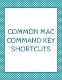 Command Keys Posters - Teal Polka Dot