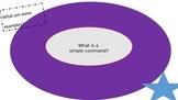 Command Sentences