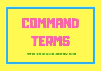 Test Prep Vocabulary Builder (Command Term) Posters