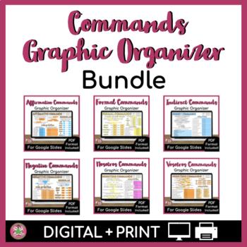 Commands Graphic Organizer Bundle