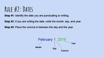 Commas Review Presentation