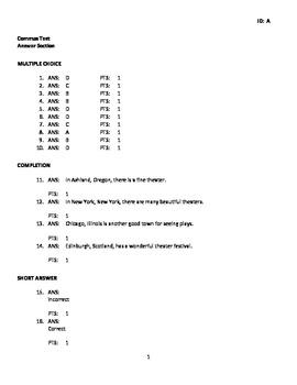 Commas Test