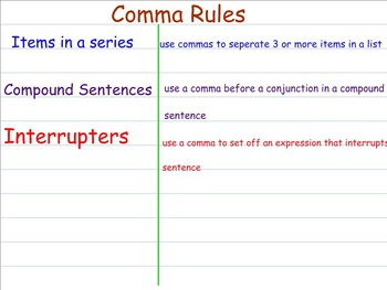 Commas and Apostrophes
