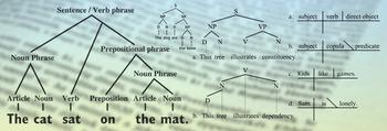 Commas for Elements