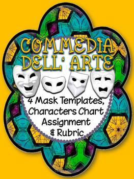 COMMEDIA DELL'ARTE: MASK TEMPLATES, CHARACTER CHART, ASSIGNMENT AND RUBRIC