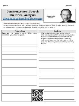 Commencement Speech Rhetorical Analysis: Steve Jobs at Stanford | TpT