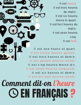 Comment dit-on l'heure en français ?