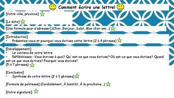 Comment écrire une lettre!