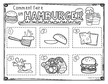 Comment faire un hamburger ☼ French Procedural Writing & Sequencing