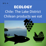 Ecology: Chilean Lake District (1), Chilean products we eat (2), SP Inter. 2