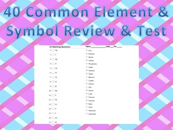 Common 40 Elements & Symbols review and test