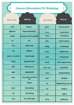 Common Abbreviations Reference Chart