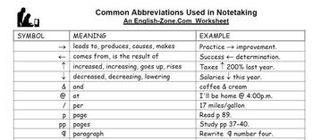 Common Abbreviations Used in Notetaking