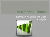 Common Assessment Data Analysis Check In