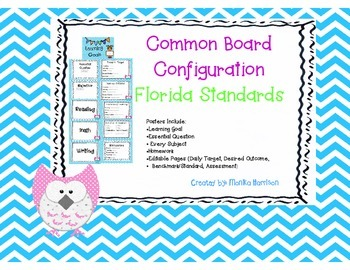 Common Board Posters