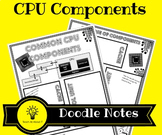 Common CPU Components - Doodle Notes