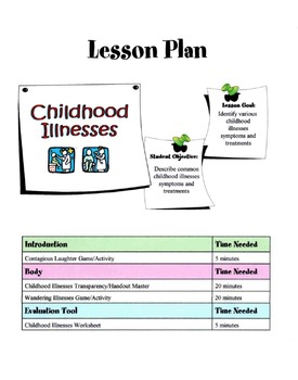 Common Childhood Illnesses Lesson