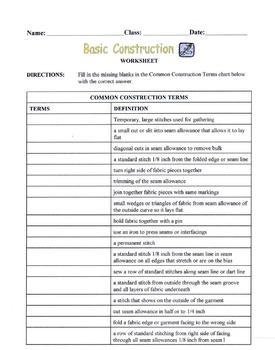 Common Construction Terms Used In Garment Construction Lesson