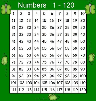 Common Core 1-120 poster sized chart