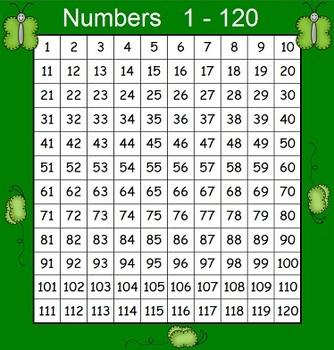 Hundreds Chart 1 through 120